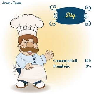 Cinnamon Roll LorAnn recipe