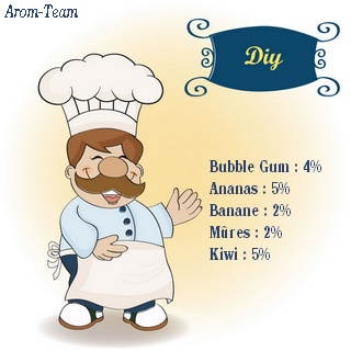 gum e juice recipe