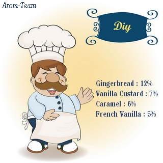 recette diy e liquide gingerbread capella