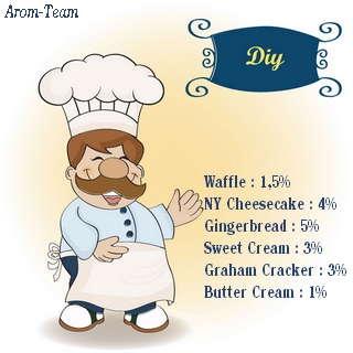 capella waffle e juice recipe