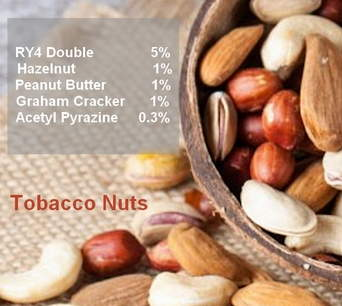 tobacco nuts mix